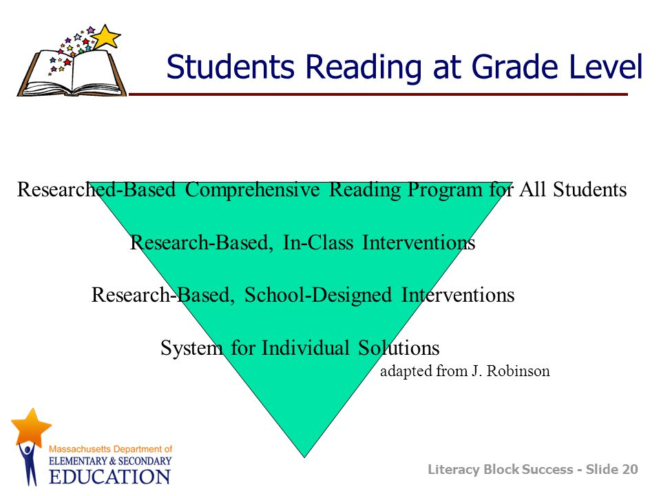 Literacy Block Success - Slide 20 Students Reading at Grade Level Researched-Based Comprehensive Reading Program for All Students Research-Based, In-Class Interventions Research-Based, School-Designed Interventions System for Individual Solutions adapted from J.
