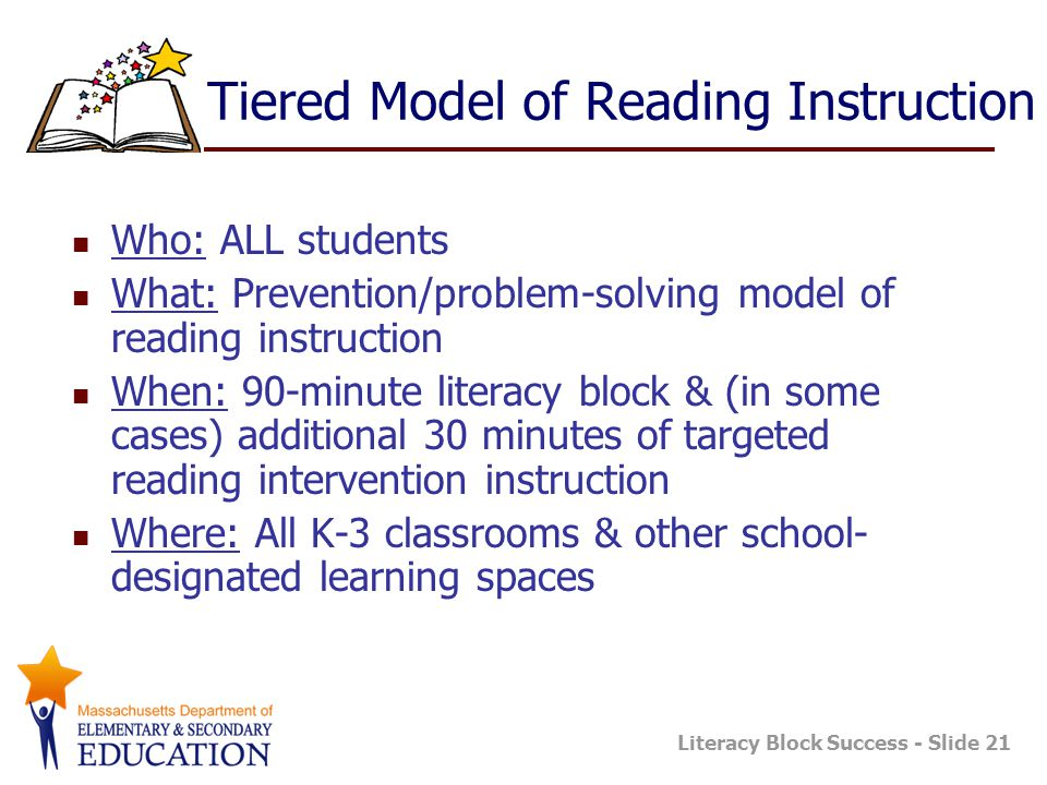 Literacy Block Success - Slide 21 Tiered Model of Reading Instruction Who: ALL students What: Prevention/problem-solving model of reading instruction When: 90-minute literacy block & (in some cases) additional 30 minutes of targeted reading intervention instruction Where: All K-3 classrooms & other school- designated learning spaces