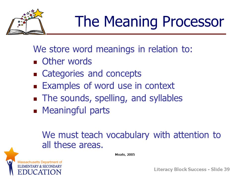 Literacy Block Success - Slide 39 The Meaning Processor We store word meanings in relation to: Other words Categories and concepts Examples of word us