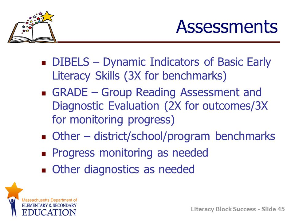 Literacy Block Success - Slide 45 Assessments DIBELS – Dynamic Indicators of Basic Early Literacy Skills (3X for benchmarks) GRADE – Group Reading Assessment and Diagnostic Evaluation (2X for outcomes/3X for monitoring progress) Other – district/school/program benchmarks Progress monitoring as needed Other diagnostics as needed