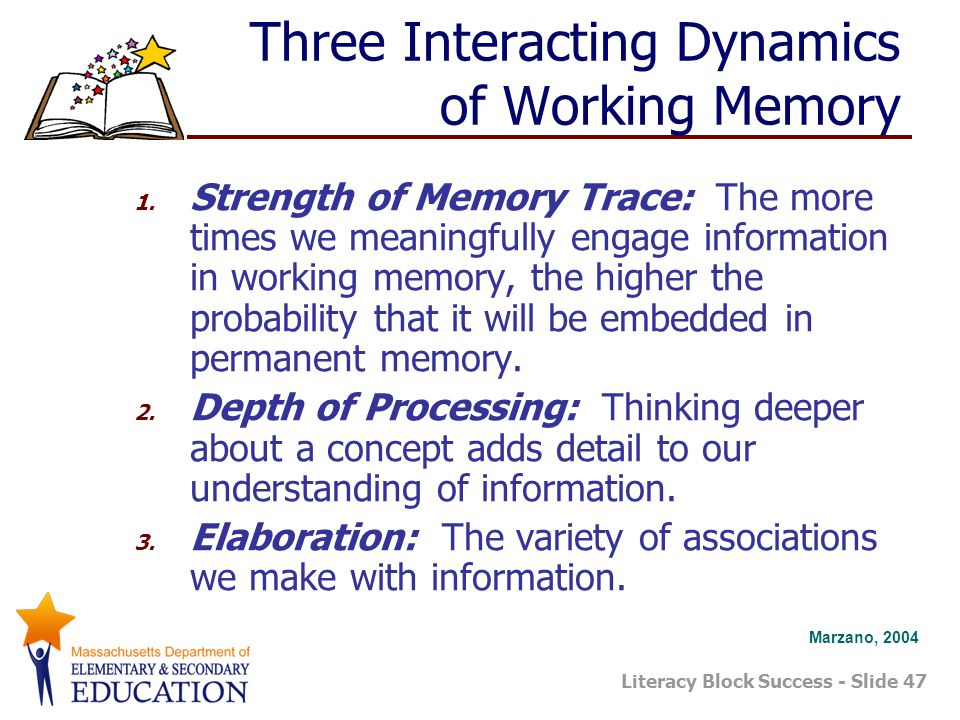 Literacy Block Success - Slide 47 Three Interacting Dynamics of Working Memory 1. Strength of Memory Trace: The more times we meaningfully engage info