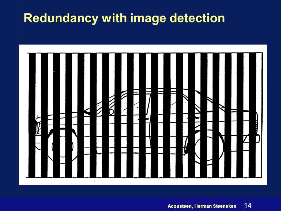 Acousteen, Herman Steeneken 13 Frequency weightings (various studies)