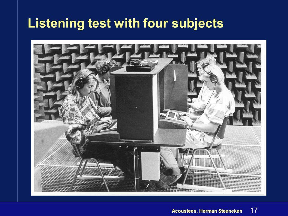 Acousteen, Herman Steeneken 16 Relation Noise and Band-pass limiting S.d.= 4.4% Male speech