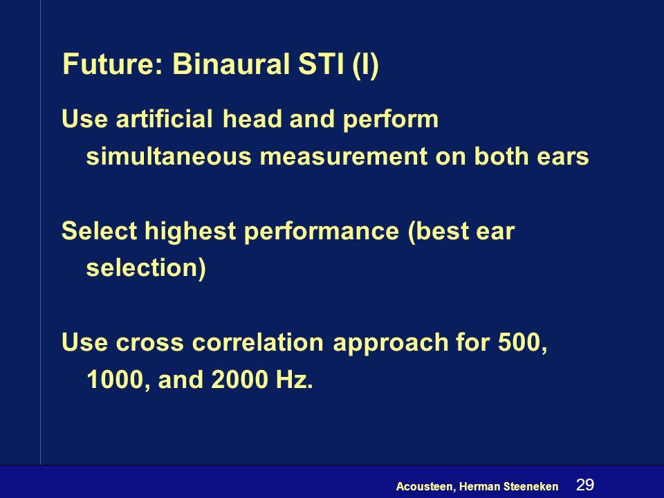 Acousteen, Herman Steeneken 28 Future Binaural STI Improvement using Speech as test signal Non-native talkers and listeners