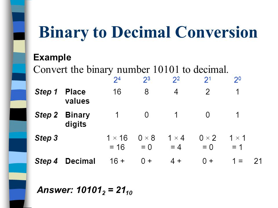 Binary to Decimal Conversion To convert binary numbers to decimal we need to follow these four steps: 1.