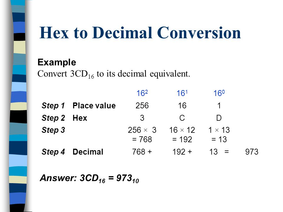 Hex to Decimal Conversion To convert Hex numbers to decimal we need to follow these four steps: 1.