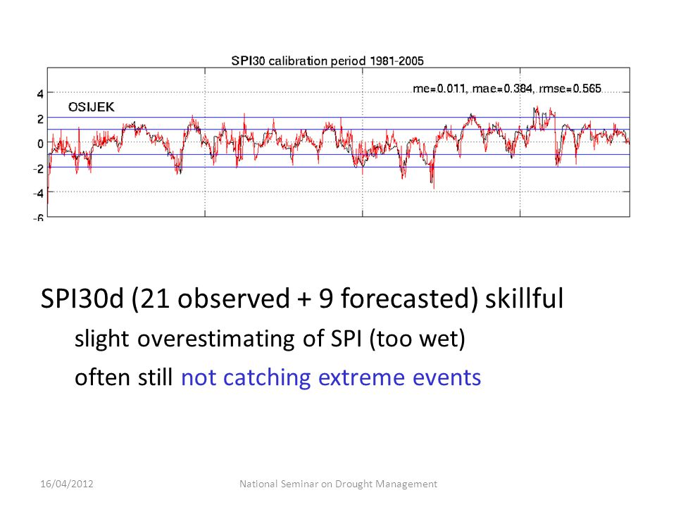 SPI30d (21 observed + 9 forecasted) skillful slight overestimating of SPI (too wet) often still not catching extreme events National Seminar on Drought Management16/04/2012