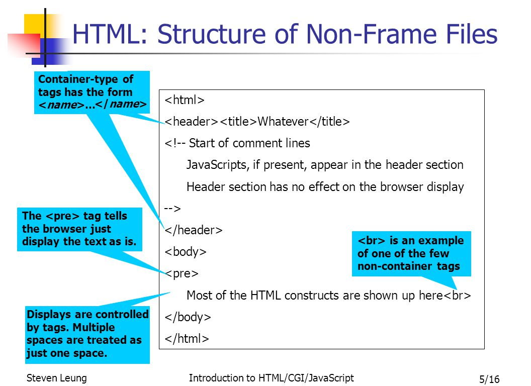 6/16 Steven Leung Introduction to HTML/CGI/JavaScript HTML: Structure of Frame Files Frame Example Note: Cannot have body in Frame Files unit: pixel