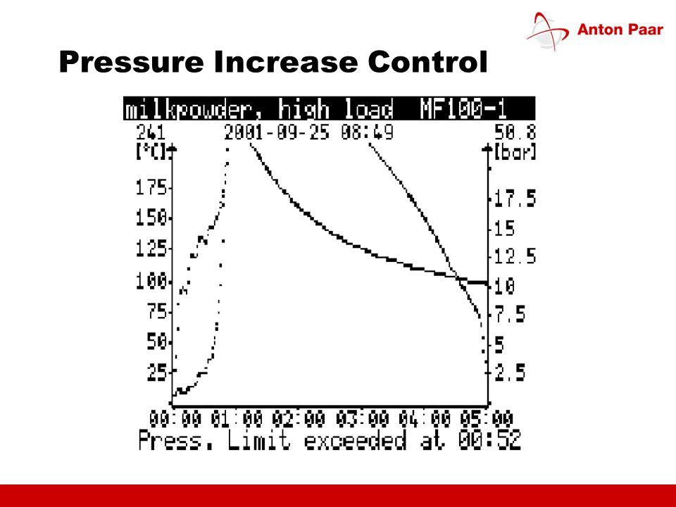 Pressure Increase Control