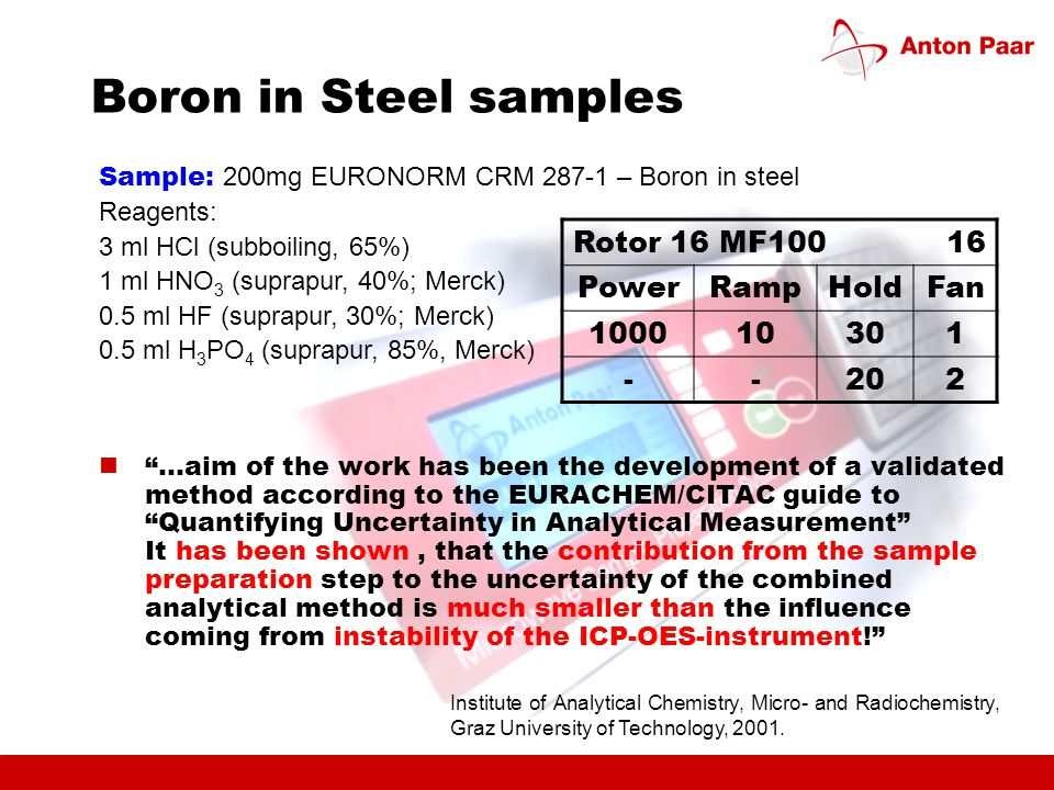 Boron in Steel samples …aim of the work has been the development of a validated method according to the EURACHEM/CITAC guide to Quantifying Uncertainty in Analytical Measurement It has been shown, that the contribution from the sample preparation step to the uncertainty of the combined analytical method is much smaller than the influence coming from instability of the ICP-OES-instrument! Sample: 200mg EURONORM CRM 287-1 – Boron in steel Reagents: 3 ml HCl (subboiling, 65%) 1 ml HNO 3 (suprapur, 40%; Merck) 0.5 ml HF (suprapur, 30%; Merck) 0.5 ml H 3 PO 4 (suprapur, 85%, Merck) Rotor 16 MF100 16 PowerRampHoldFan 100010301 --202 Institute of Analytical Chemistry, Micro- and Radiochemistry, Graz University of Technology, 2001.