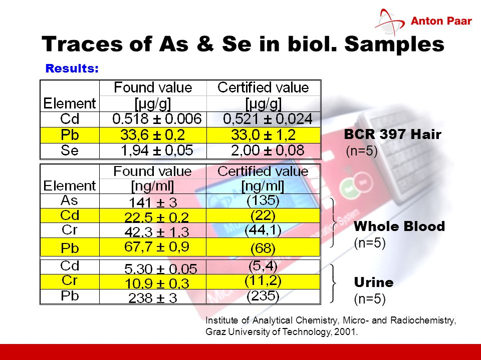 Traces of As & Se in biol.