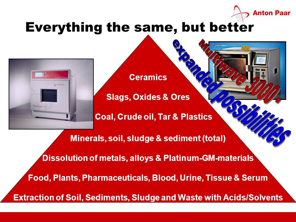 Configurations for all Applications Rotor 16 Environmental & Food Applications Clinical Analysis Solvent Extraction Standard Material Testing US-EPA Rotor 8 Sediments, Ores and Slugs Food with high fat Oil industry Ceramics and Oxides Chemical Industry