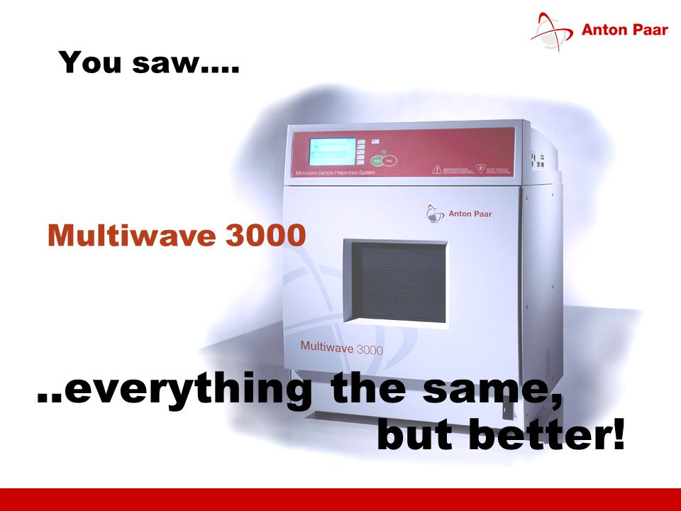 You saw…...everything the same, but better! Multiwave 3000