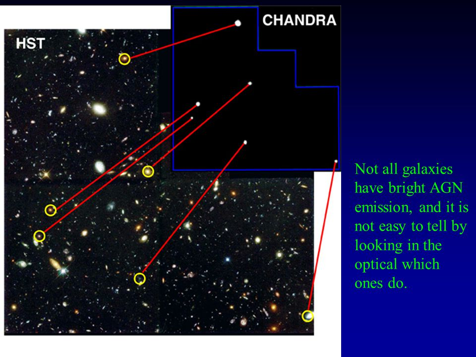 Not all galaxies have bright AGN emission, and it is not easy to tell by looking in the optical which ones do.