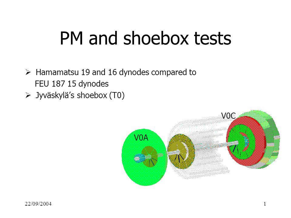 22/09/20041 PM and shoebox tests  Hamamatsu 19 and 16 dynodes compared to FEU 187 15 dynodes  Jyväskylä's shoebox (T0) V0A V0C