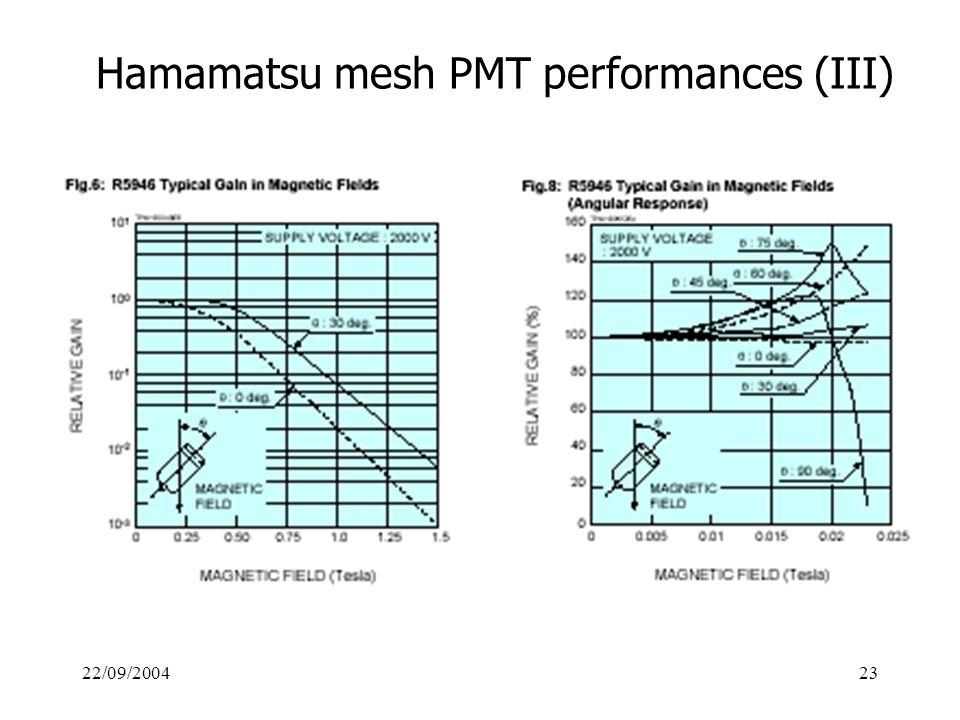 22/09/200423 Hamamatsu mesh PMT performances (III)