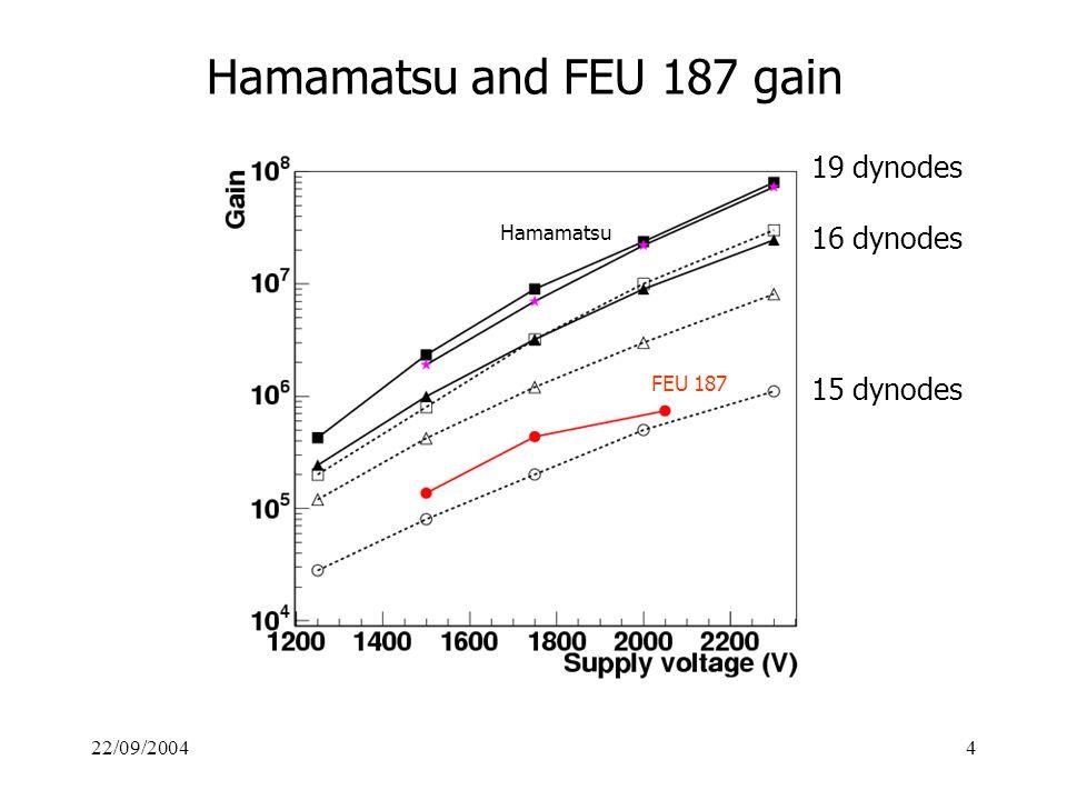 22/09/20044 Hamamatsu and FEU 187 gain 19 dynodes 16 dynodes 15 dynodes Hamamatsu FEU 187