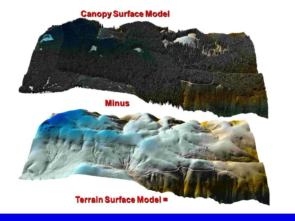 Canopy Surface Model Minus Terrain Surface Model =