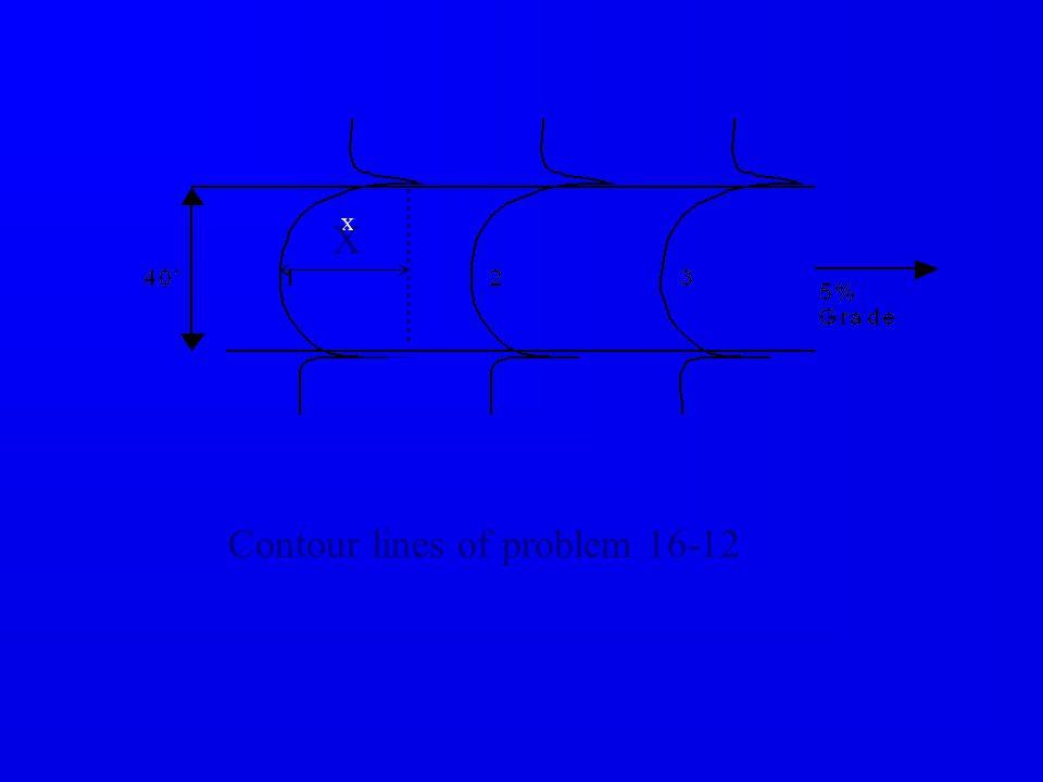 Contour lines of problem 16-12 X X