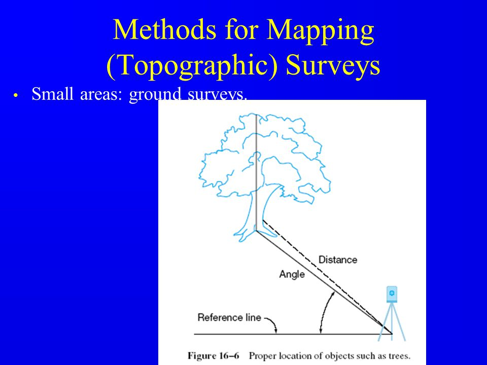 Methods for Mapping (Topographic) Surveys Small areas: ground surveys.