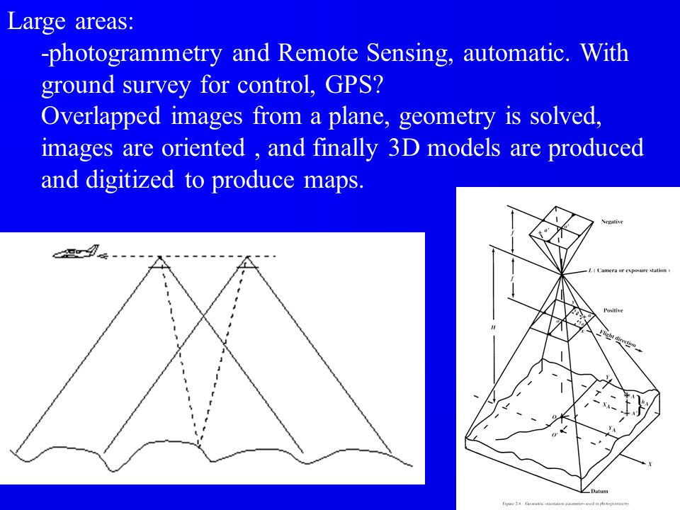Large areas: -photogrammetry and Remote Sensing, automatic. With ground survey for control, GPS? Overlapped images from a plane, geometry is solved, i