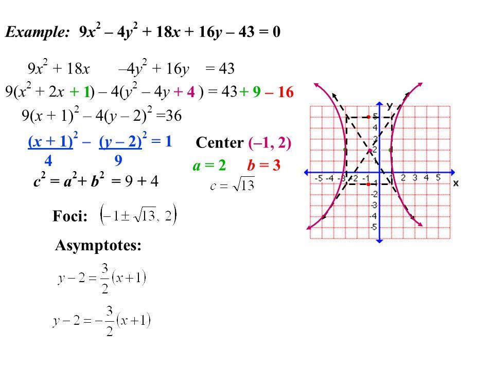 Example: 9x 2 – 4y 2 + 18x + 16y – 43 = 0 9(x + 1) 2 – 4(y – 2) 2 =36 9x 2 + 18x –4y 2 + 16y = 43 9(x 2 + 2x ) – 4(y 2 – 4y ) = 43 + 1 + 4+ 9 – 16 (x