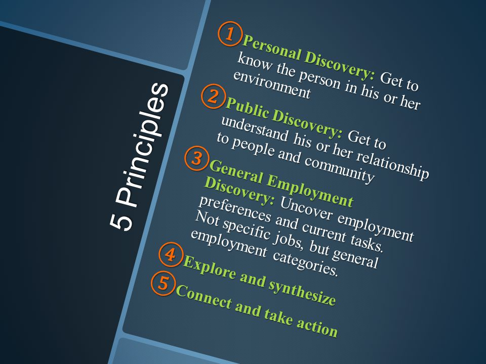 Create a Dynamic Environment Plan actions for maximum exposure to the community and targeted employers Plan actions for maximum exposure to the community and targeted employers Build Social Capital Build Social Capital Create expectations Create expectations Recruit supports Recruit supports