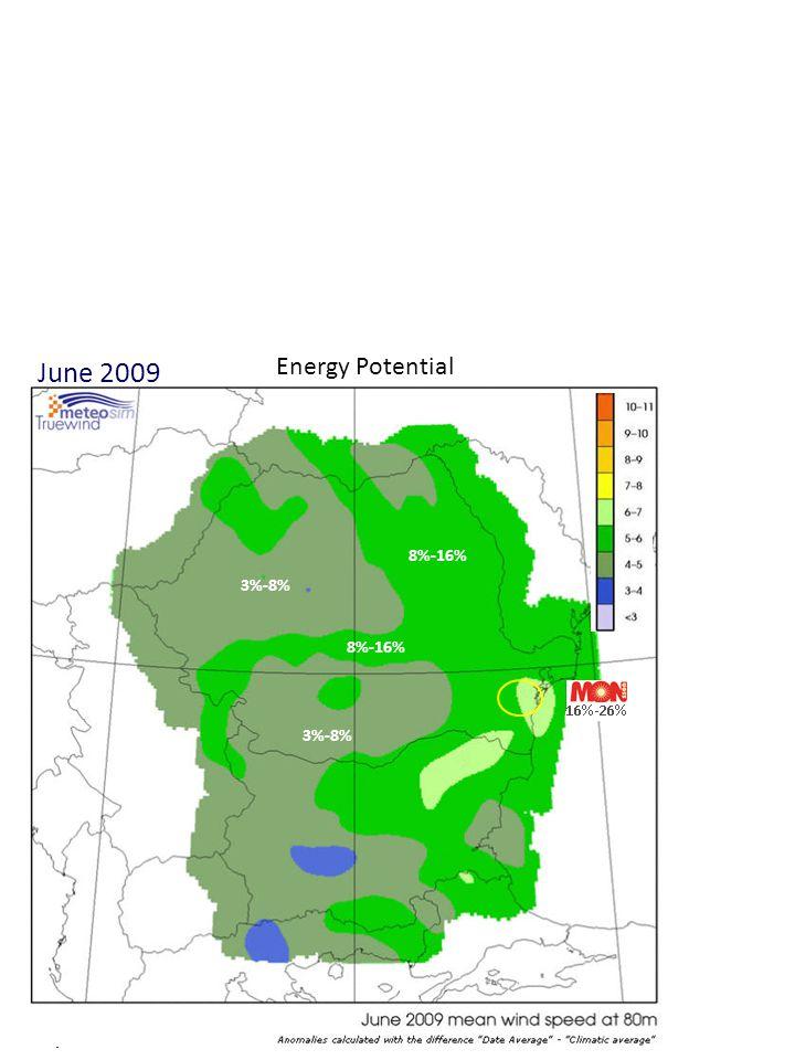 June 2009 3%-8% 8%-16% Energy Potential