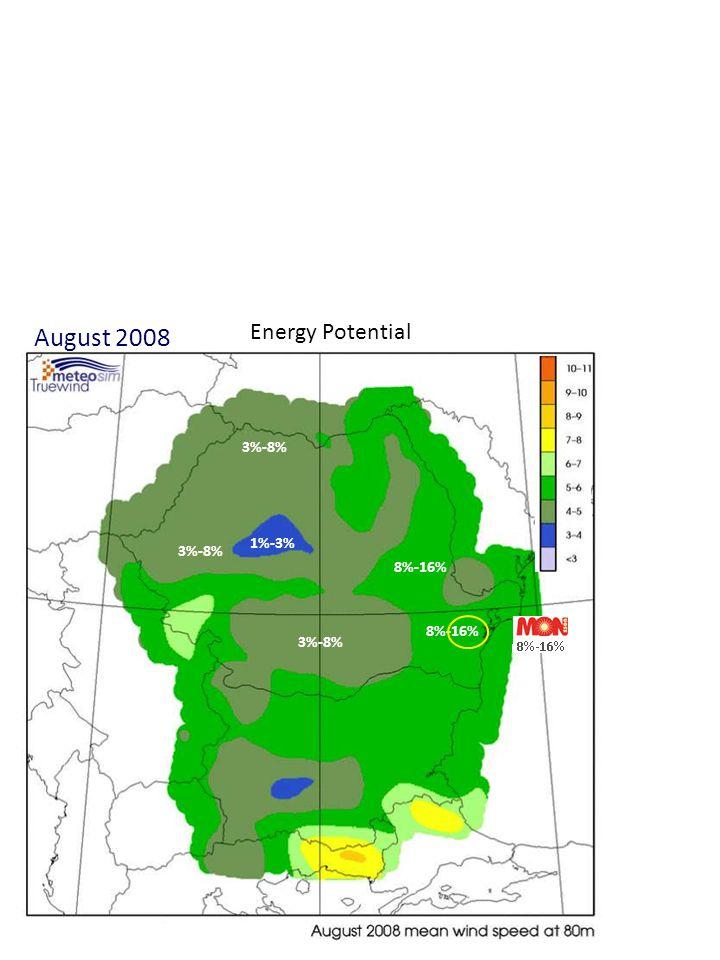 September 2008 3%-8% 1%-3% 8%-16% Energy Potential