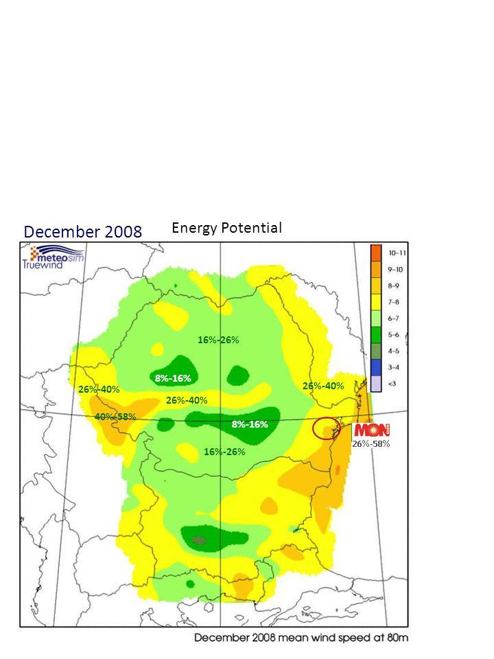November 2009 3%-8% 8%-16% Energy Potential 16%-26%