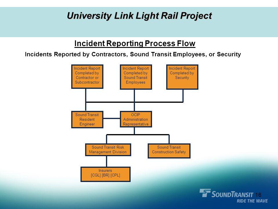 16 University Link Light Rail Project Sound Transit Construction Safety OCIP Administration Representative Sound Transit Risk Management Division Soun