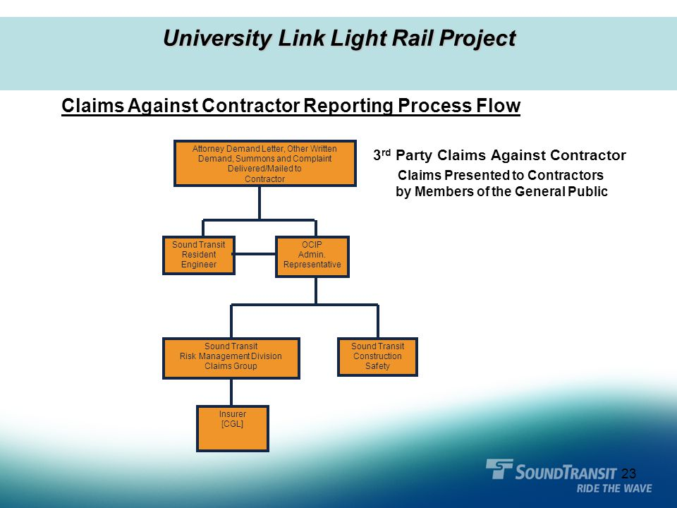 23 University Link Light Rail Project Attorney Demand Letter, Other Written Demand, Summons and Complaint Delivered/Mailed to Contractor Sound Transit