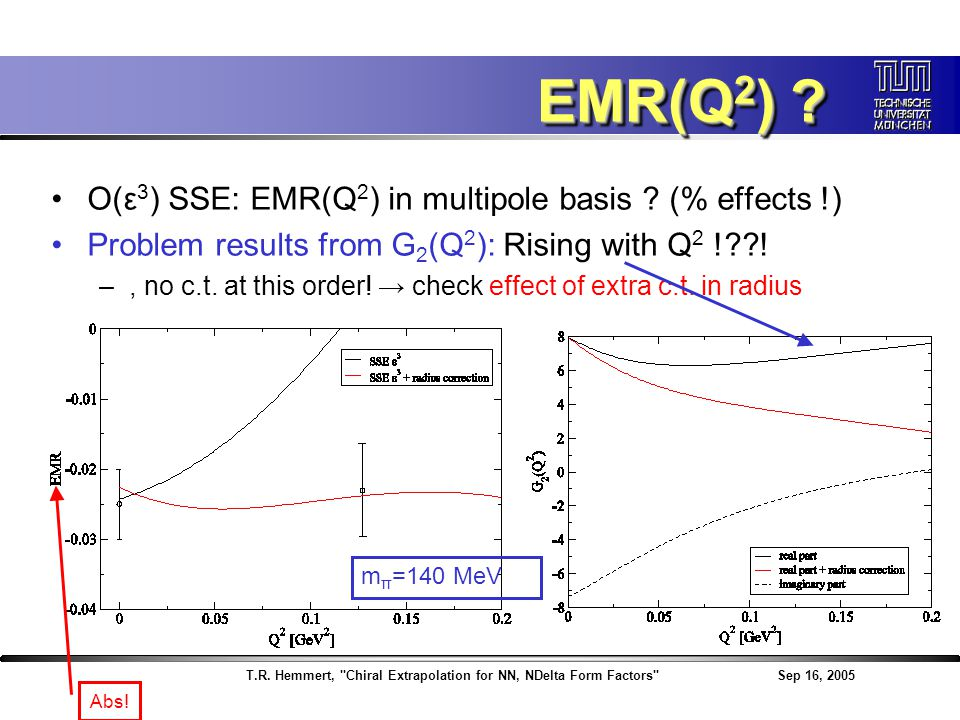T.R. Hemmert, Chiral Extrapolation for NN, NDelta Form Factors Sep 16, 2005 EMR(Q 2 ) .