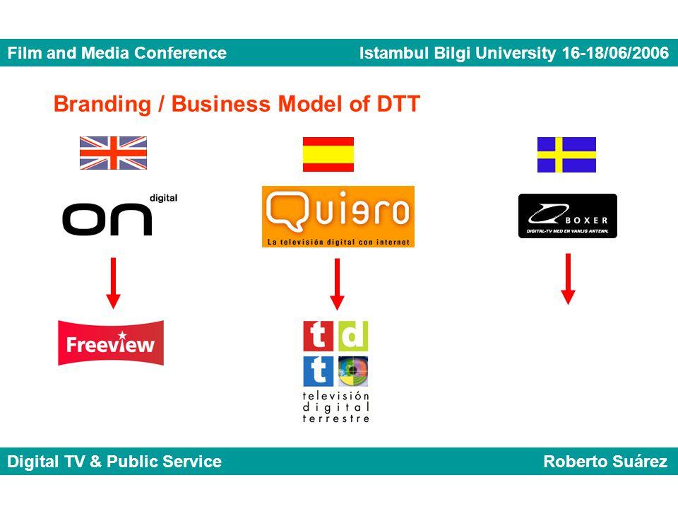 Film and Media Conference Istambul Bilgi University 16-18/06/2006 Digital TV & Public Service Roberto Suárez Branding / Business Model of DTT