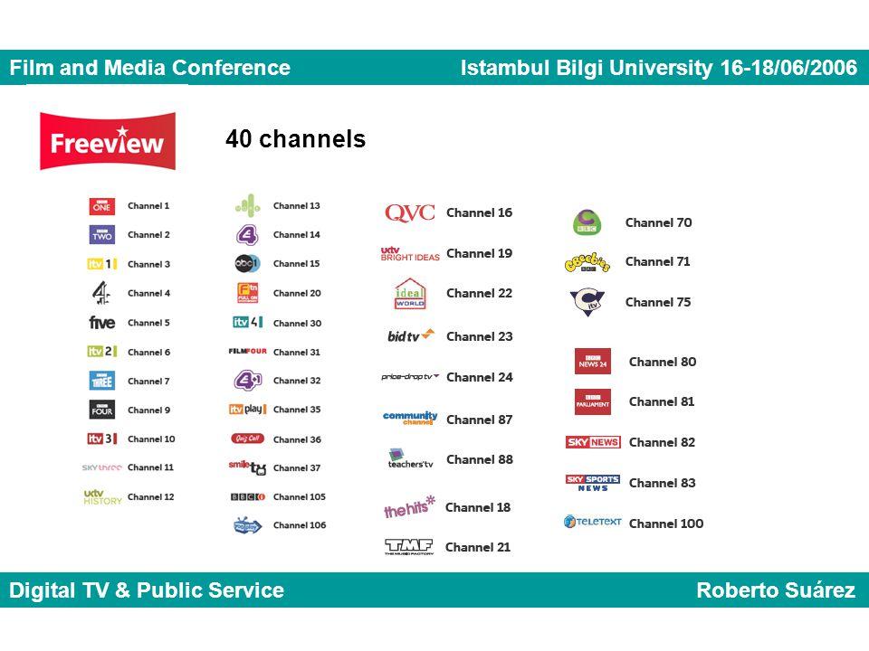 Film and Media Conference Istambul Bilgi University 16-18/06/2006 Digital TV & Public Service Roberto Suárez 40 channels