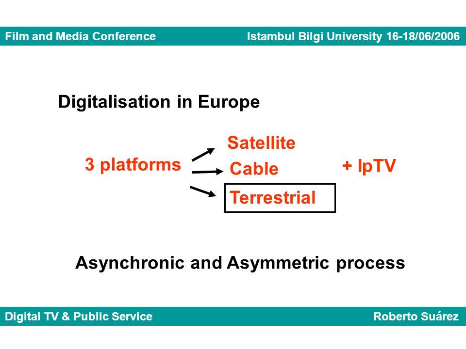 Film and Media Conference Istambul Bilgi University 16-18/06/2006 Digital TV & Public Service Roberto Suárez Digitalisation in Europe 3 platforms Terr