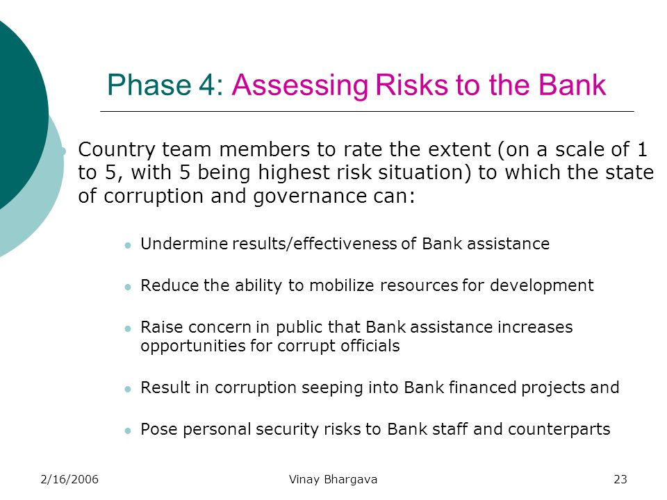 2/16/2006Vinay Bhargava23 Phase 4: Assessing Risks to the Bank Country team members to rate the extent (on a scale of 1 to 5, with 5 being highest ris