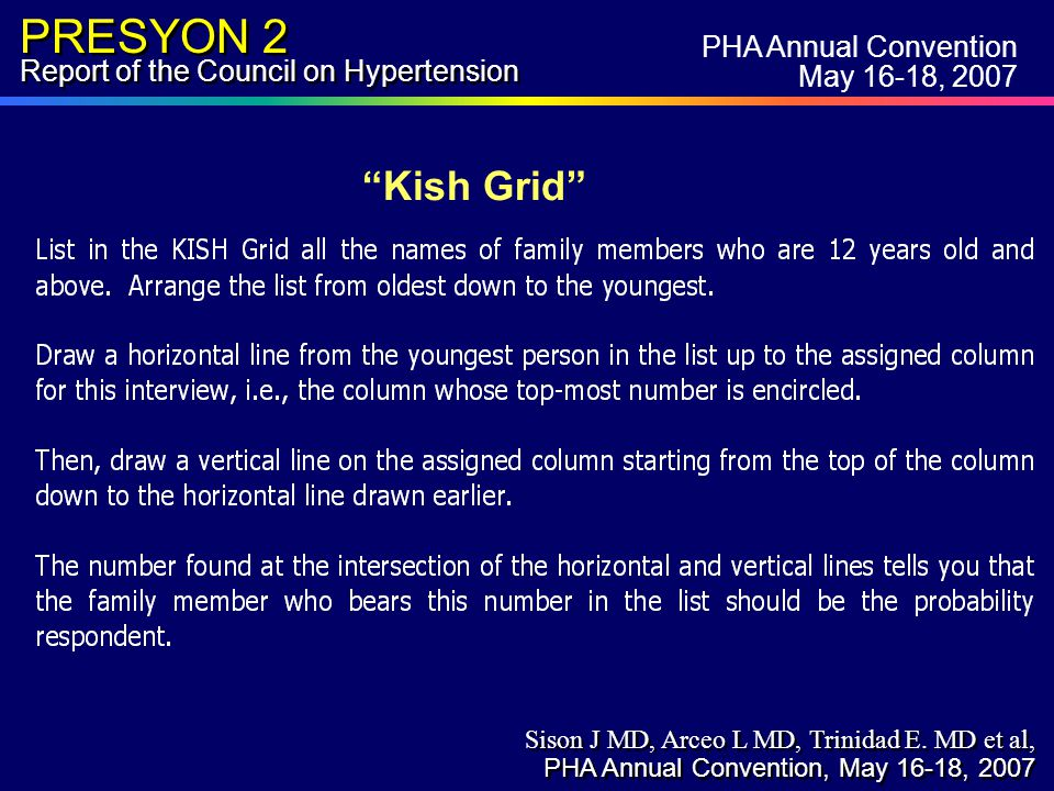 PRESYON 2 Report of the Council on Hypertension Types of Anti-Hypertensive Medications Adults (>18 yrs) 41 34 15 8 44 Class of Anti-hypertensive Drug % PHA Annual Convention May 16-18, 2007 Sison J MD, Arceo L MD, Trinidad E.