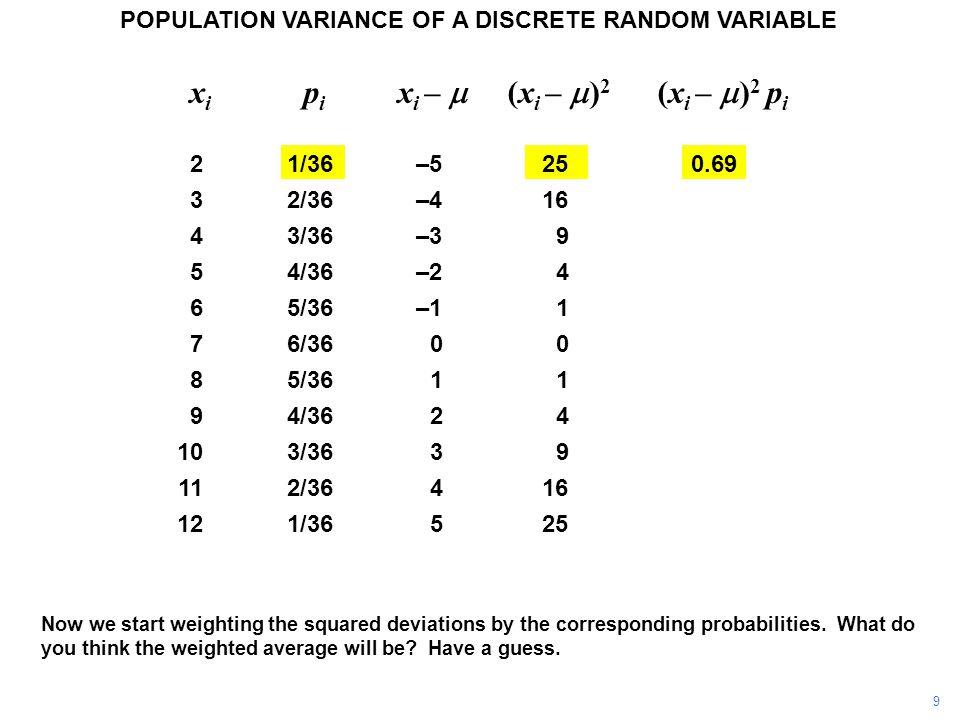 POPULATION VARIANCE OF A DISCRETE RANDOM VARIABLE x i p i x i –  (x i –  ) 2 (x i –  ) 2 p i 21/36–5250.69 32/36–4160.89 43/36–390.75 54/36–240.44