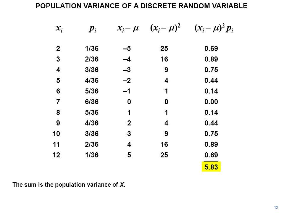 x i p i x i –  (x i –  ) 2 (x i –  ) 2 p i 21/36–5250.69 32/36–4160.89 43/36–390.75 54/36–240.44 65/36–110.14 76/36000.00 85/36110.14 94/36240.44 1