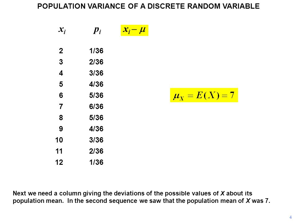 Next we need a column giving the deviations of the possible values of X about its population mean.