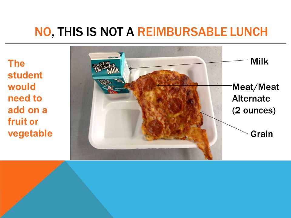 NO, THIS IS NOT A REIMBURSABLE LUNCH The student would need to add on a fruit or vegetable Milk Grain Meat/Meat Alternate (2 ounces)