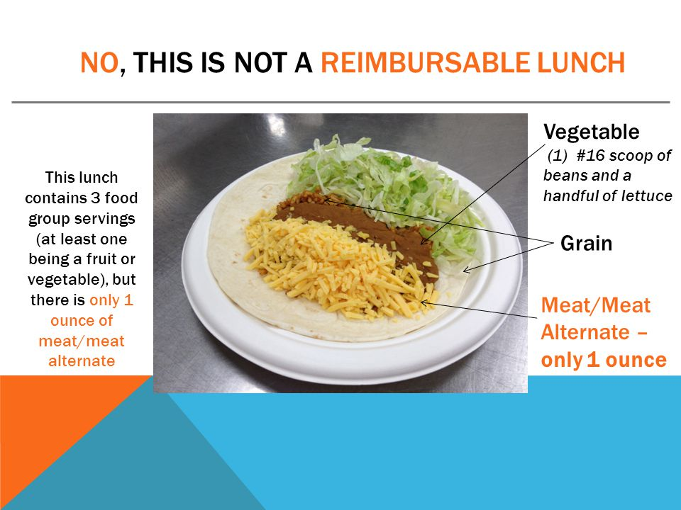 Meat/Meat Alternate – only 1 ounce Vegetable (1) #16 scoop of beans and a handful of lettuce Grain This lunch contains 3 food group servings (at least one being a fruit or vegetable), but there is only 1 ounce of meat/meat alternate NO, THIS IS NOT A REIMBURSABLE LUNCH
