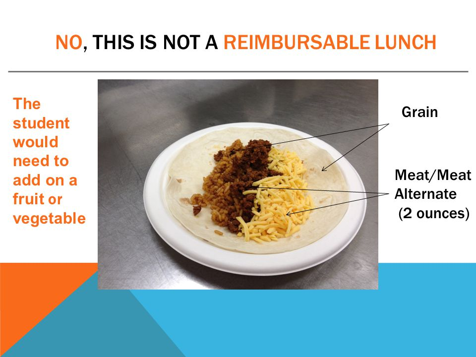The student would need to add on a fruit or vegetable Meat/Meat Alternate (2 ounces) Grain NO, THIS IS NOT A REIMBURSABLE LUNCH