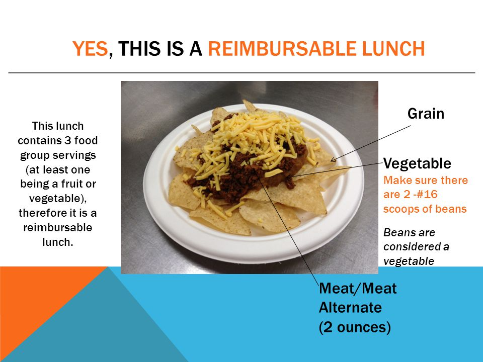 Grain Vegetable Make sure there are 2 -#16 scoops of beans Beans are considered a vegetable Meat/Meat Alternate (2 ounces) This lunch contains 3 food group servings (at least one being a fruit or vegetable), therefore it is a reimbursable lunch.