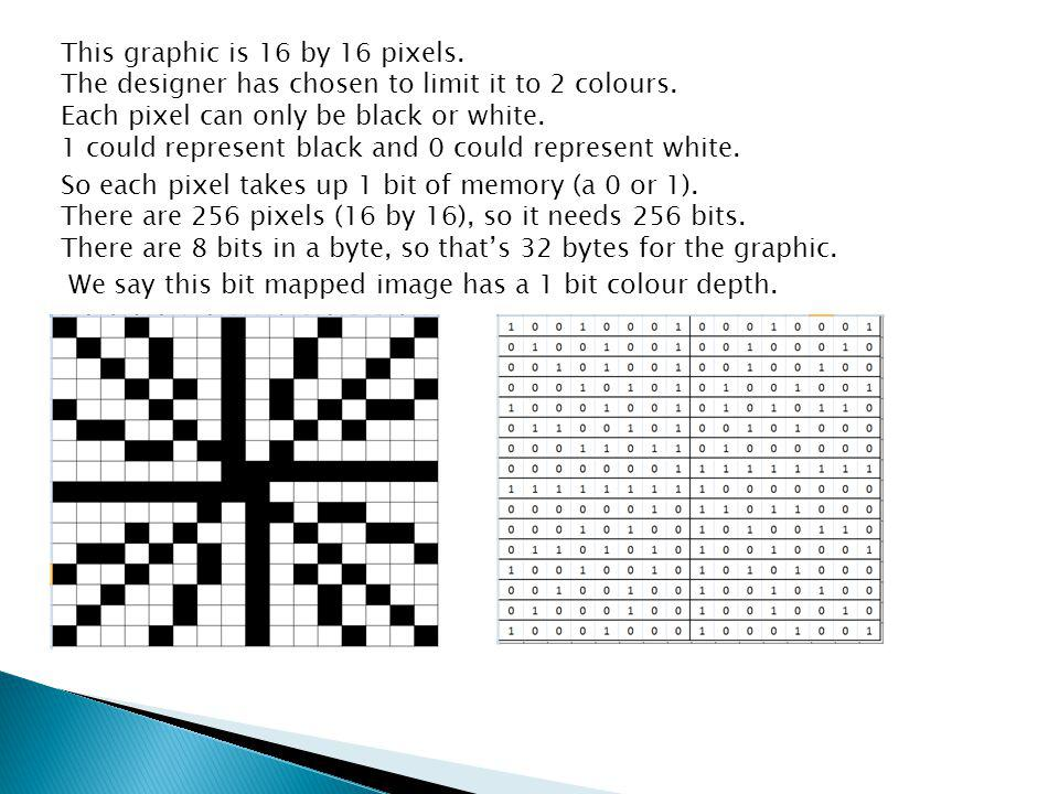 This graphic is 16 by 16 pixels. The designer has chosen to limit it to 2 colours. Each pixel can only be black or white. 1 could represent black and