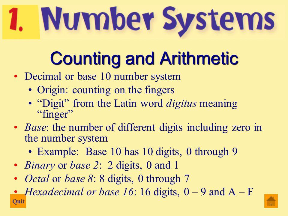 Quit 1. 10 + 15 2. 225 + 130 3. 5 + 4 4. 100 + 215 5. 30 + 50 6. 100 + 200 Adding Roman Numerals
