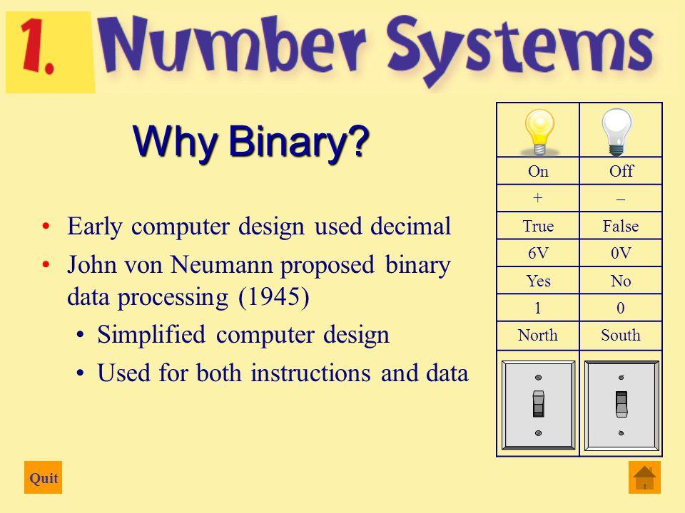 Quit Decimal 14 15 13 12 11 10 9 8 7 6 5 4 3 2 1 0 Hexadecimal E F D C B A 9 8 7 6 5 4 3 2 1 0 1110 1111 1101 1100 1011 1010 1001 1000 111 110 101 100 11 10 1 Binary 0 Octal 16 17 15 14 13 12 11 10 7 6 5 4 3 2 1 0
