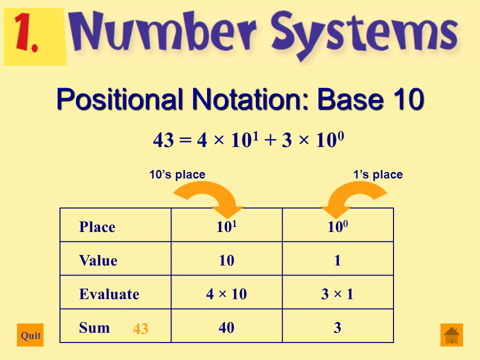 Quit Number System Roman: position independent Modern: based on positional notation (place value) Decimal system: system of positional notation based