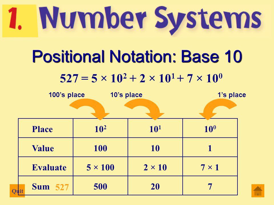 Quit Positional Notation: Base 10 Place10 1 10 0 Value101 Evaluate4 × 103 × 1 Sum403 1's place10's place 43 = 4 × 10 1 + 3 × 10 0 43